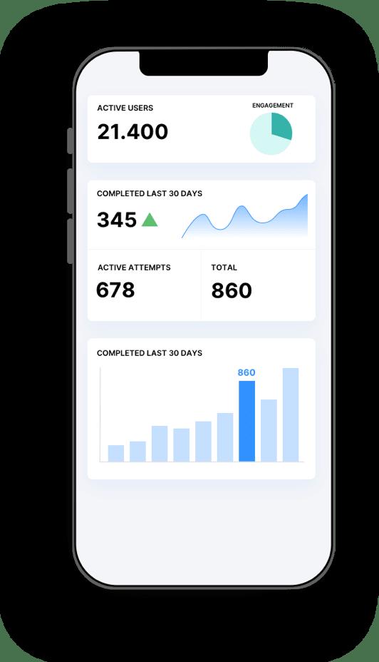 Mobil med brukerstatistikk